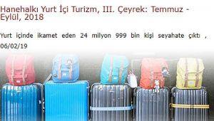 2018'de 25 Milyon Türk seyahat etti