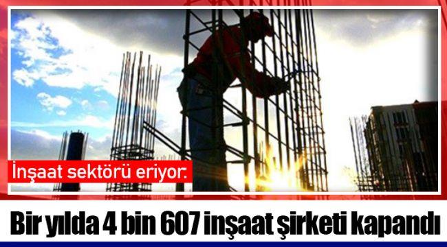 İnşaat sektörü eriyor: Bir yılda 4 bin 607 inşaat şirketi kapandı